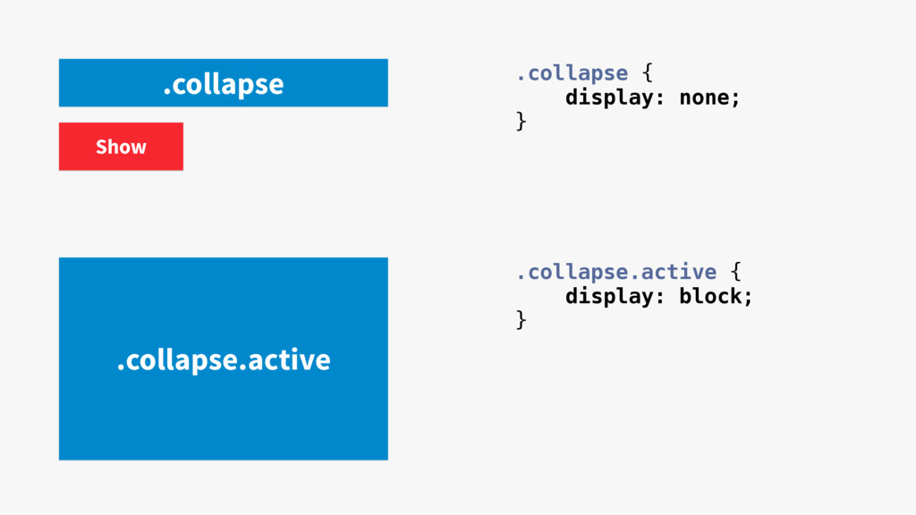 .collapse.active .collapse.active { display: bl...