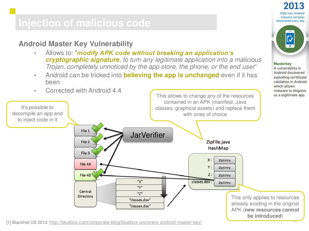 18 Android Master Key Vulnerability • Allows to...