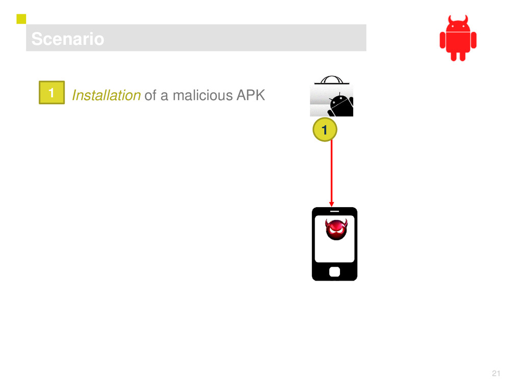 21 1) Installation of a malicious APK 2) Remote...