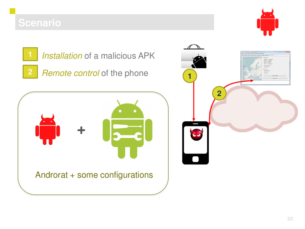 23 1) Installation of a malicious APK 2) Remote...