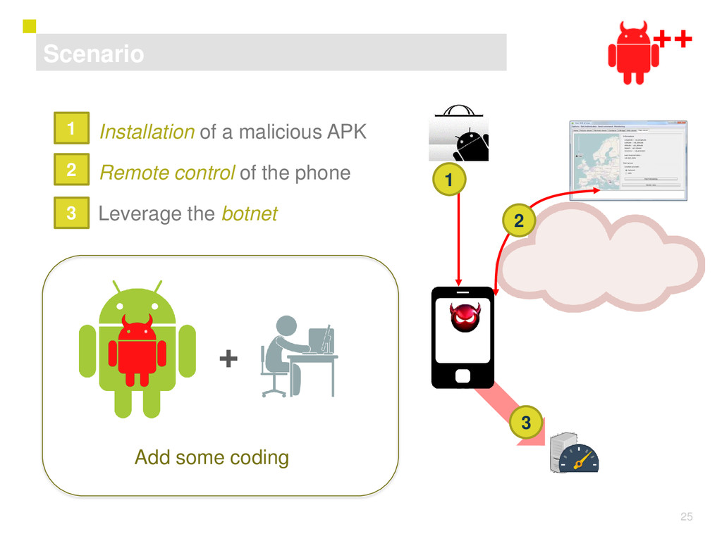 25 1) Installation of a malicious APK 2) Remote...