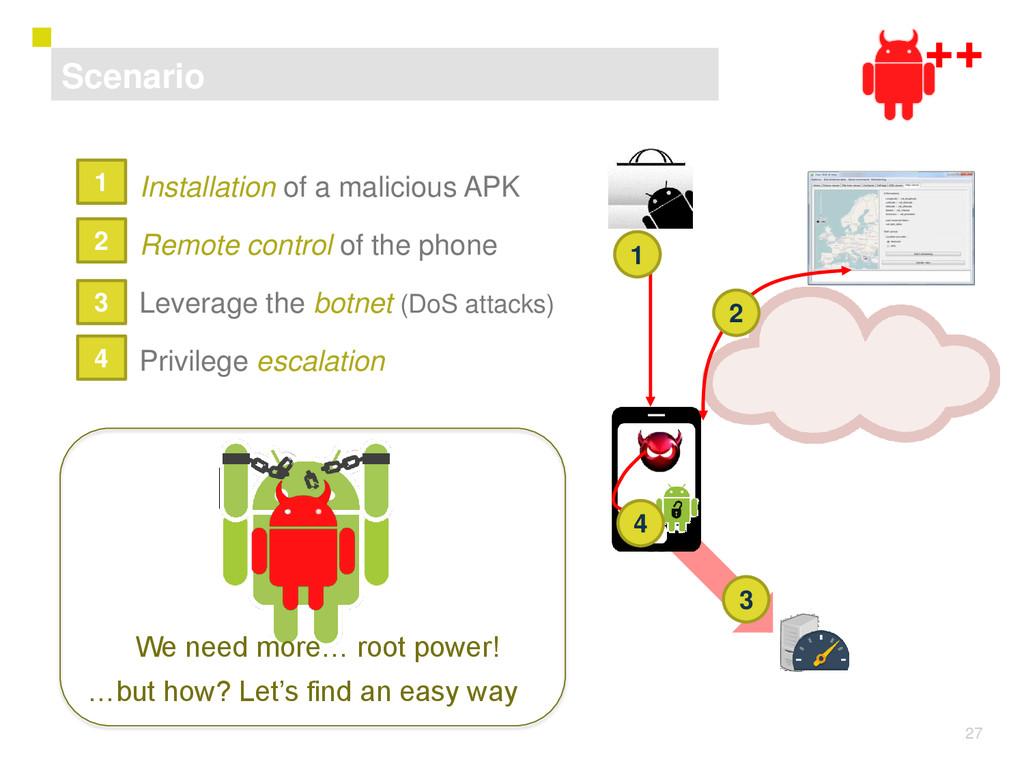 27 1) Installation of a malicious APK 2) Remote...