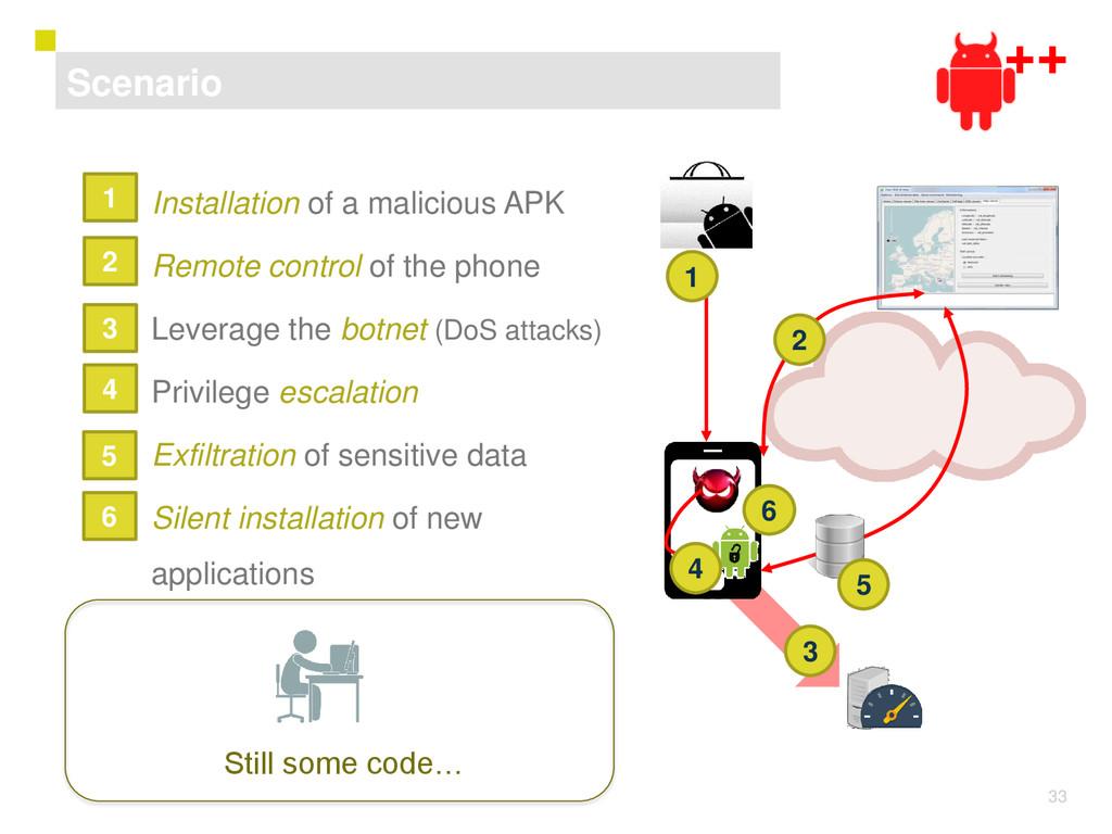 33 1) Installation of a malicious APK 2) Remote...