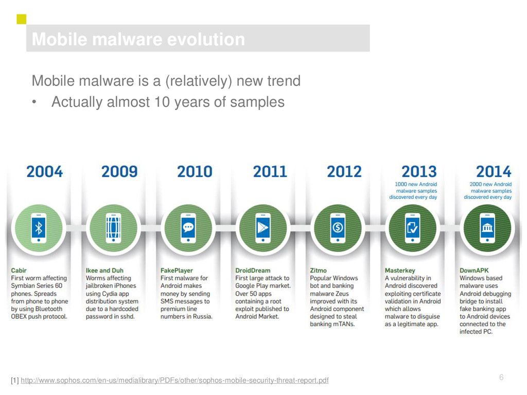 6 Mobile malware is a (relatively) new trend • ...