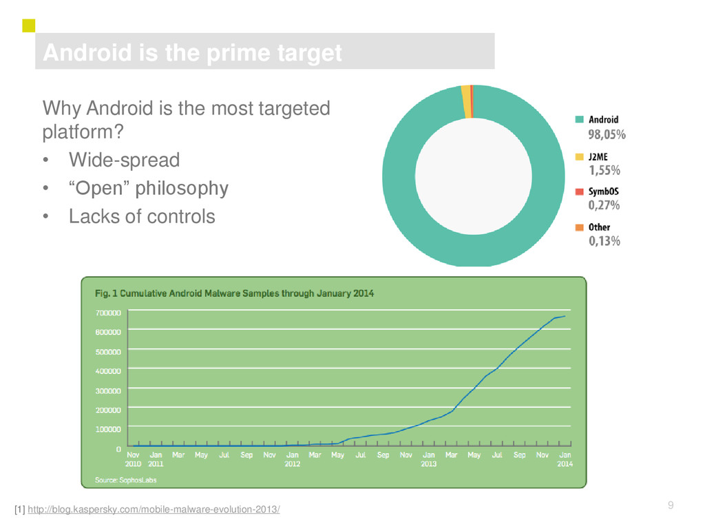 9 Why Android is the most targeted platform? • ...