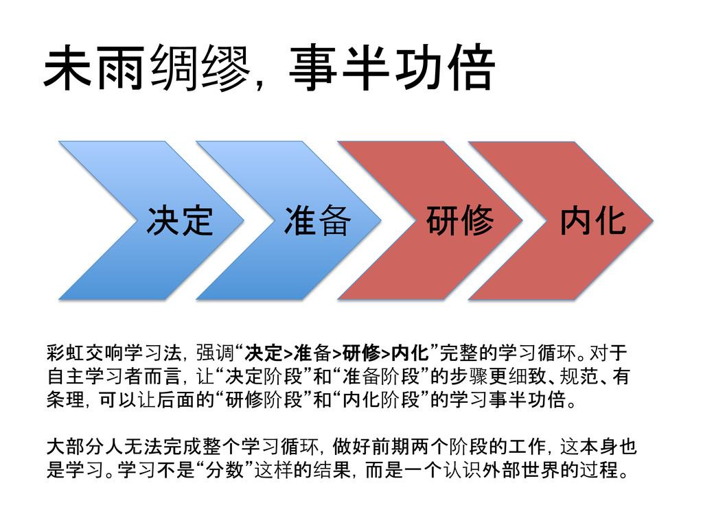 """未雨绸缪,事半功倍  彩虹交响学习法,㖘调""""决定>准备>研修>内化""""完整的学习循环。对于..."""