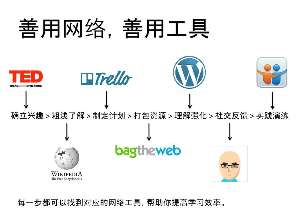 善用网络,善用工具  确立䫤趣 > 粗浅了解 > 制定计划 ...