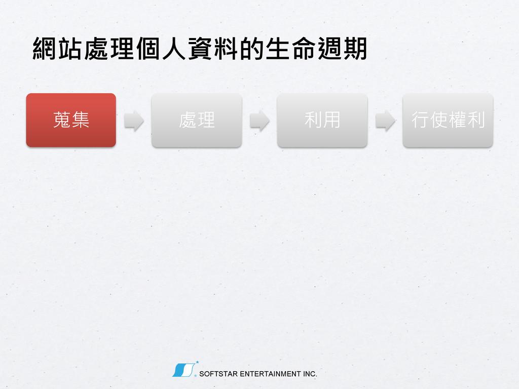 SOFTSTAR ENTERTAINMENT INC. 網站處理個人資料的生命週期 蒐集 ...