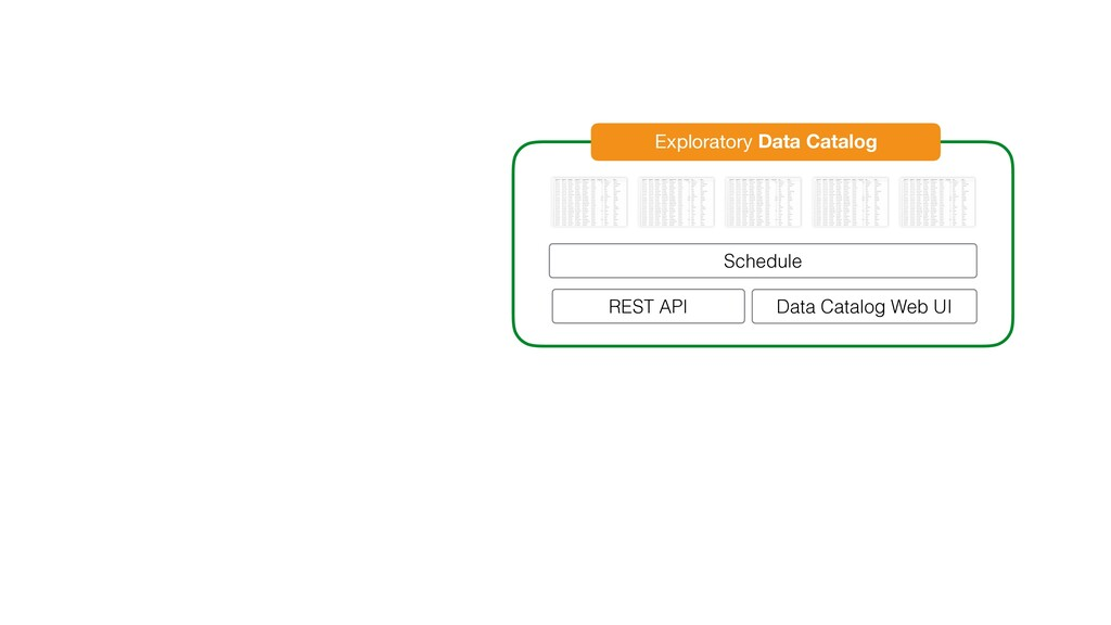 Exploratory Data Catalog Schedule Data Catalog ...