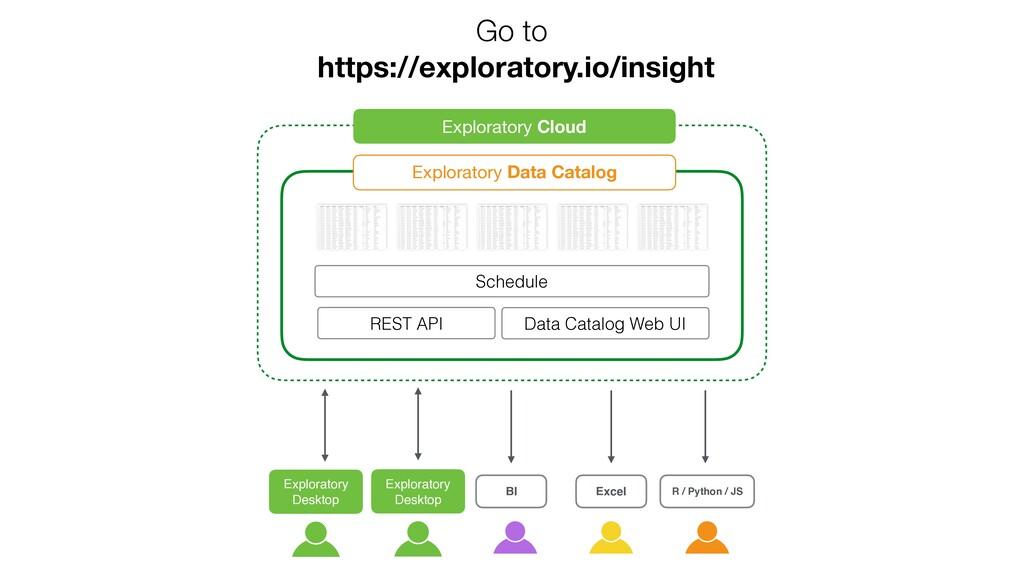 Exploratory Desktop BI Excel R / Python / JS Ex...