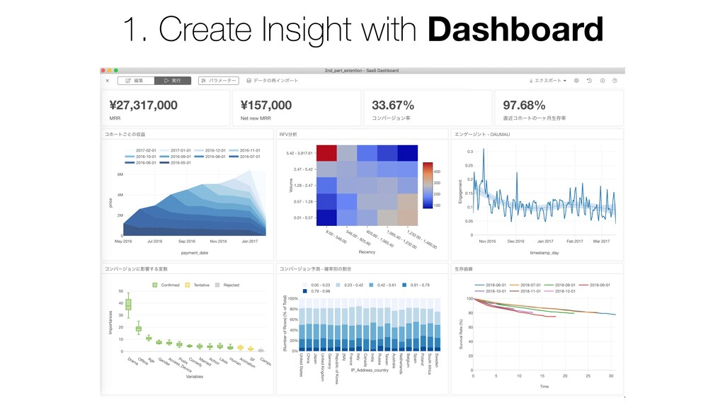 1. Create Insight with Dashboard
