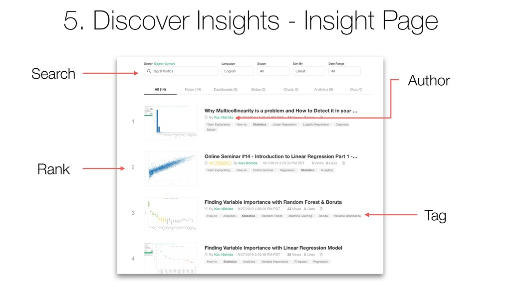 Search Rank Tag Author 5. Discover Insights - I...