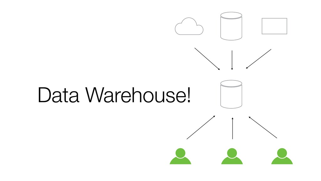 Data Warehouse!