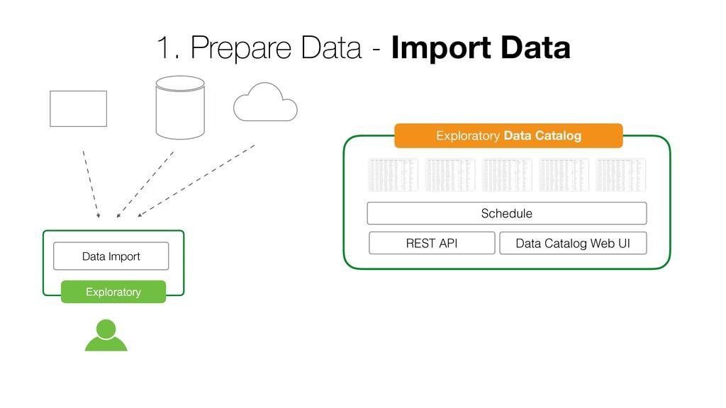 Exploratory Data Import Exploratory Data Catalo...