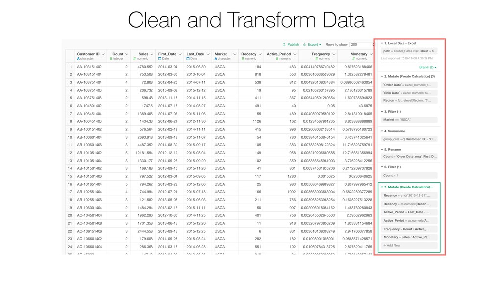 Clean and Transform Data