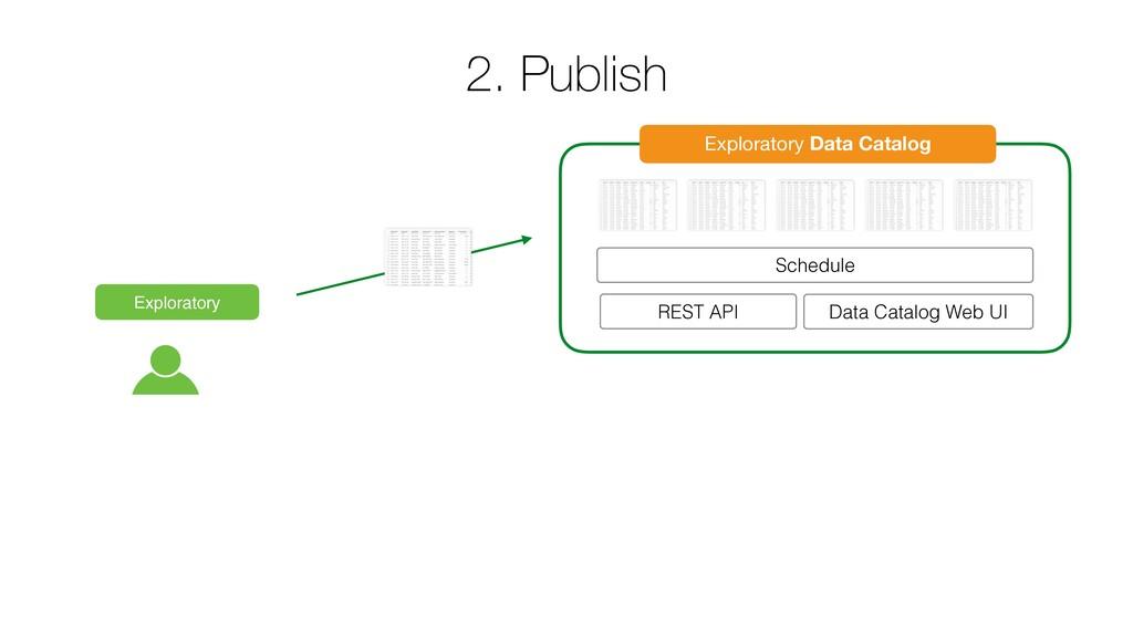 Exploratory 2. Publish Exploratory Data Catalog...