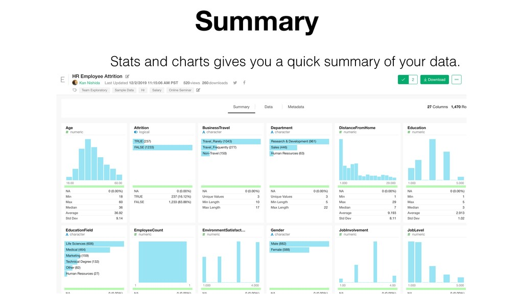 Stats and charts gives you a quick summary of y...