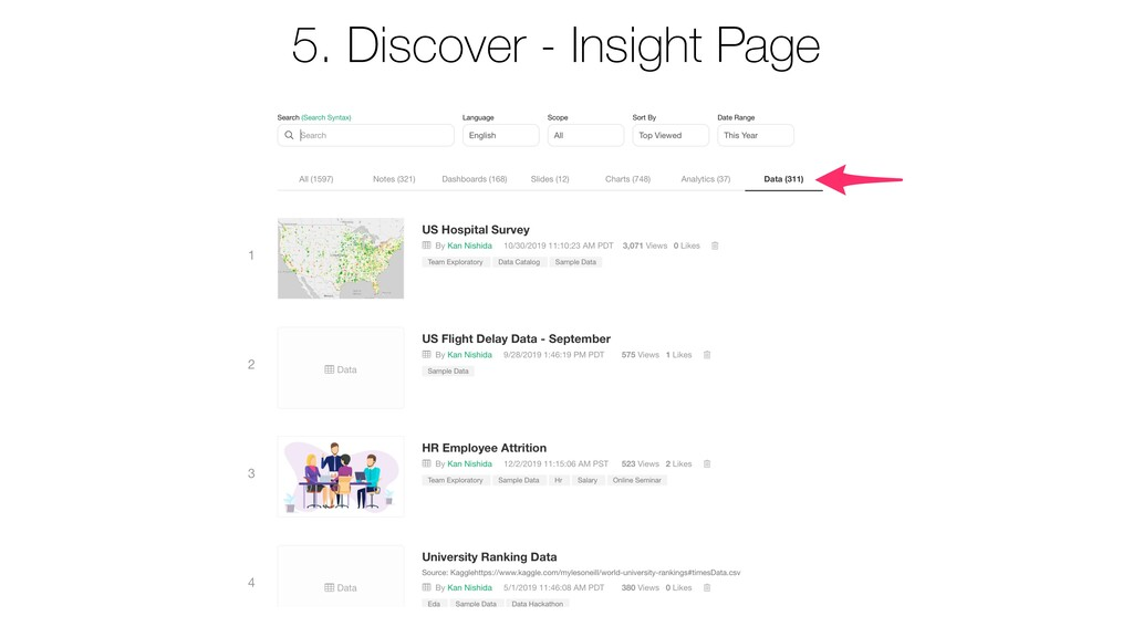 5. Discover - Insight Page
