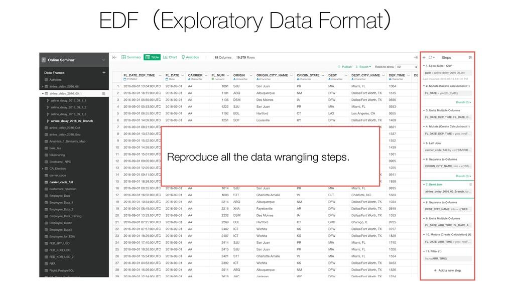 EDFʢExploratory Data Formatʣ Reproduce all the ...