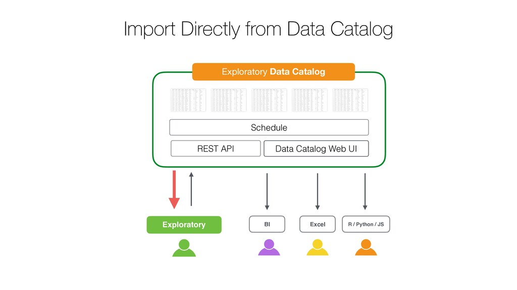 BI Excel R / Python / JS Import Directly from D...