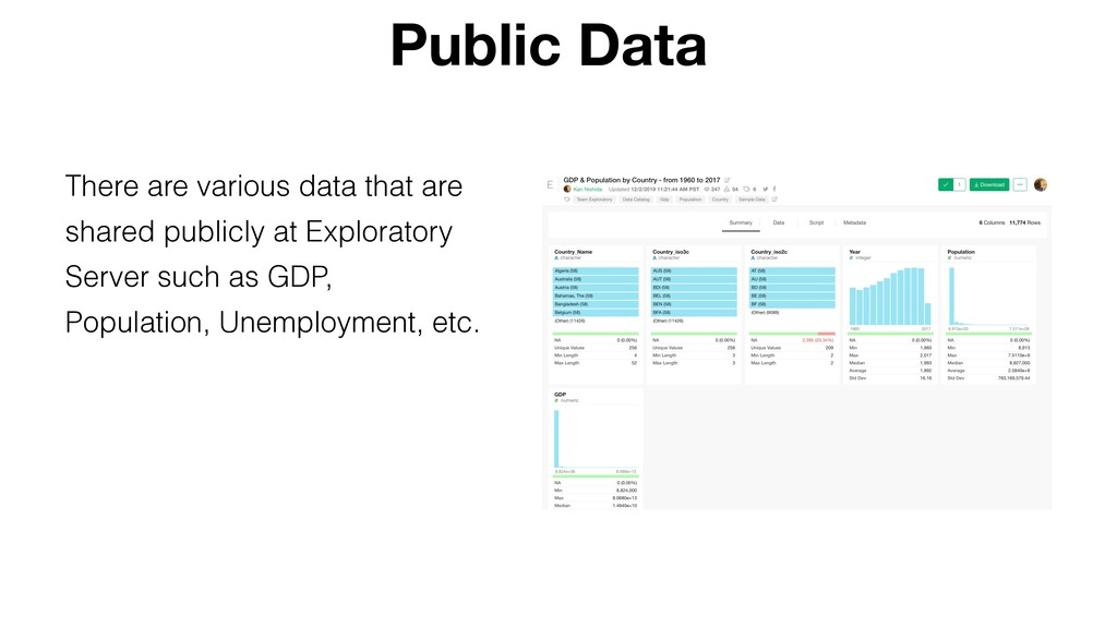 There are various data that are shared publicly...