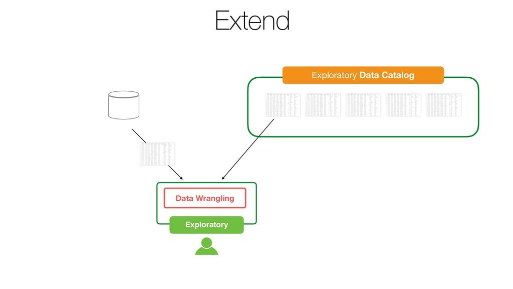 Data Wrangling Extend Exploratory Data Catalog ...