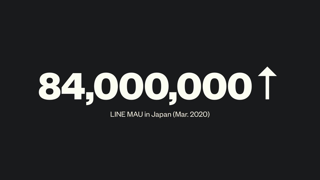 84,000,000↑ LINE MAU in Japan (Mar. 2020)