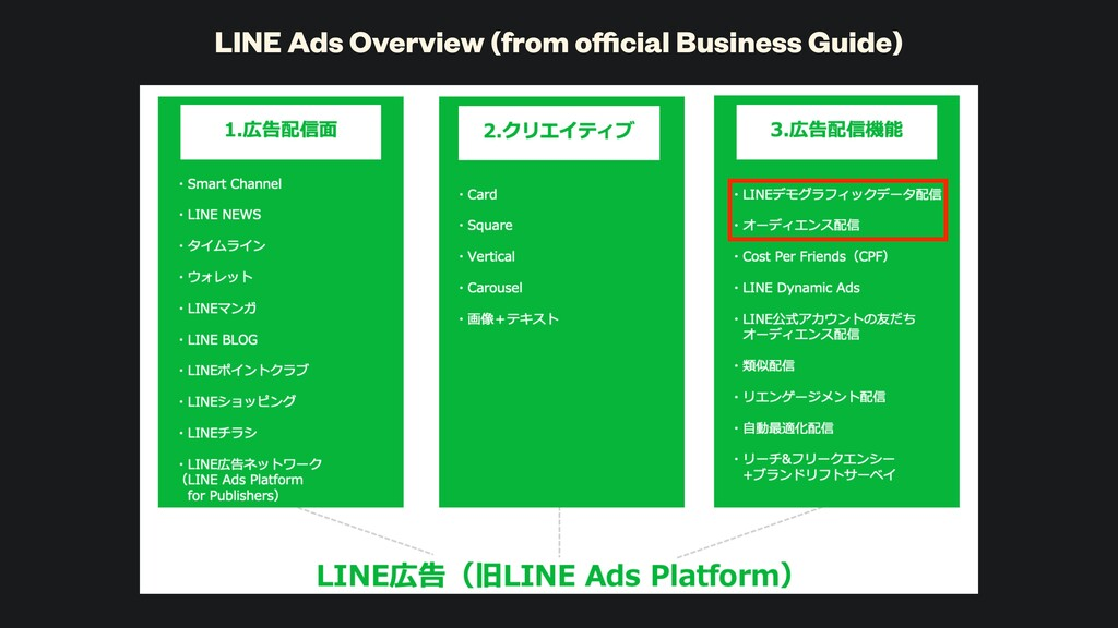 LINE Ads Overview (from official Business Guide)