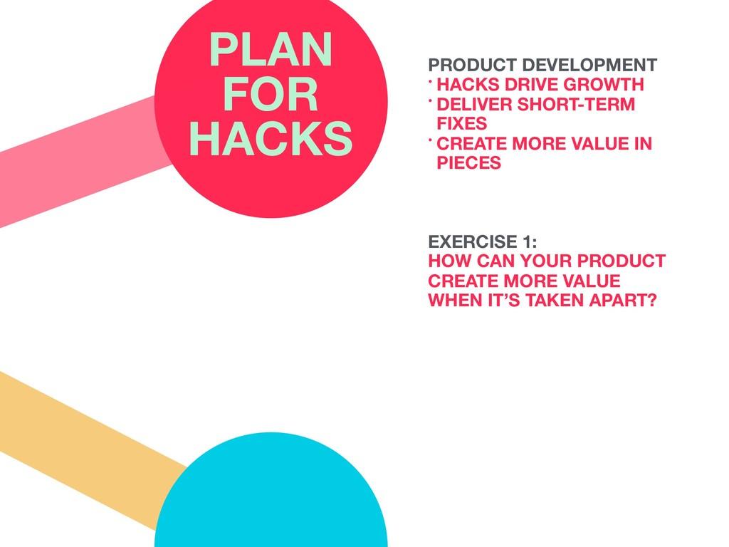 PLAN FOR HACKS PRODUCT DEVELOPMENT • HACKS DRIV...