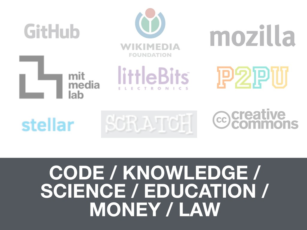 CODE / KNOWLEDGE / SCIENCE / EDUCATION / MONEY ...