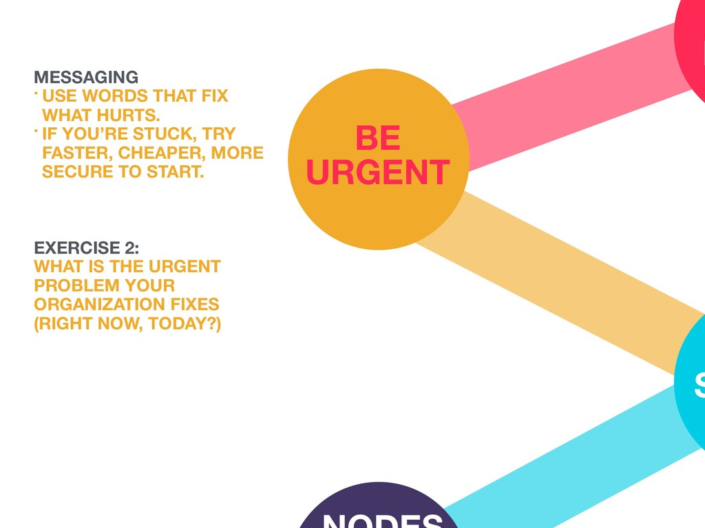 H BE URGENT S EXERCISE 2: WHAT IS THE URGENT PR...