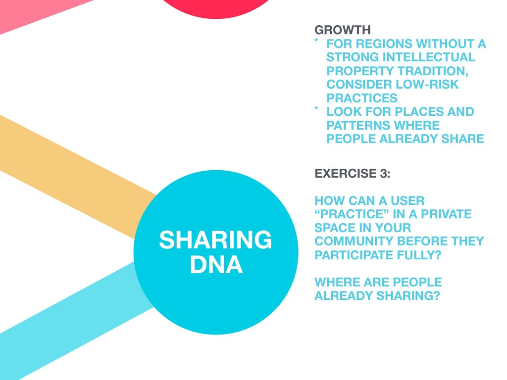 """SHARING DNA EXERCISE 3: HOW CAN A USER """"PRACTIC..."""