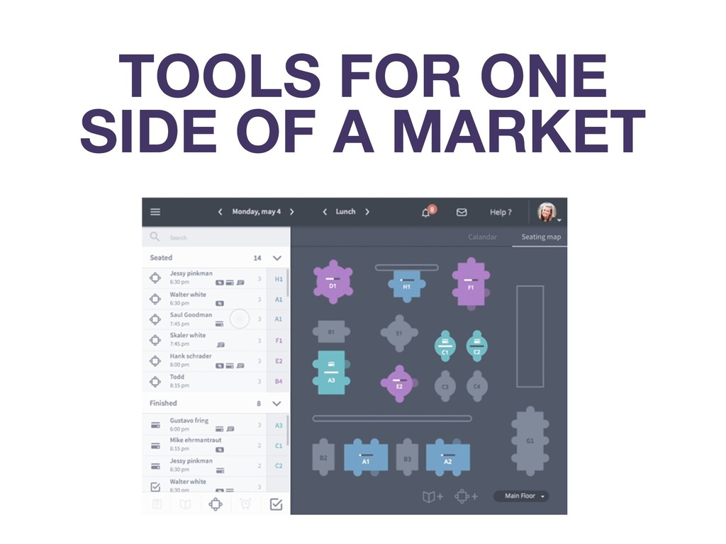 TOOLS FOR ONE SIDE OF A MARKET