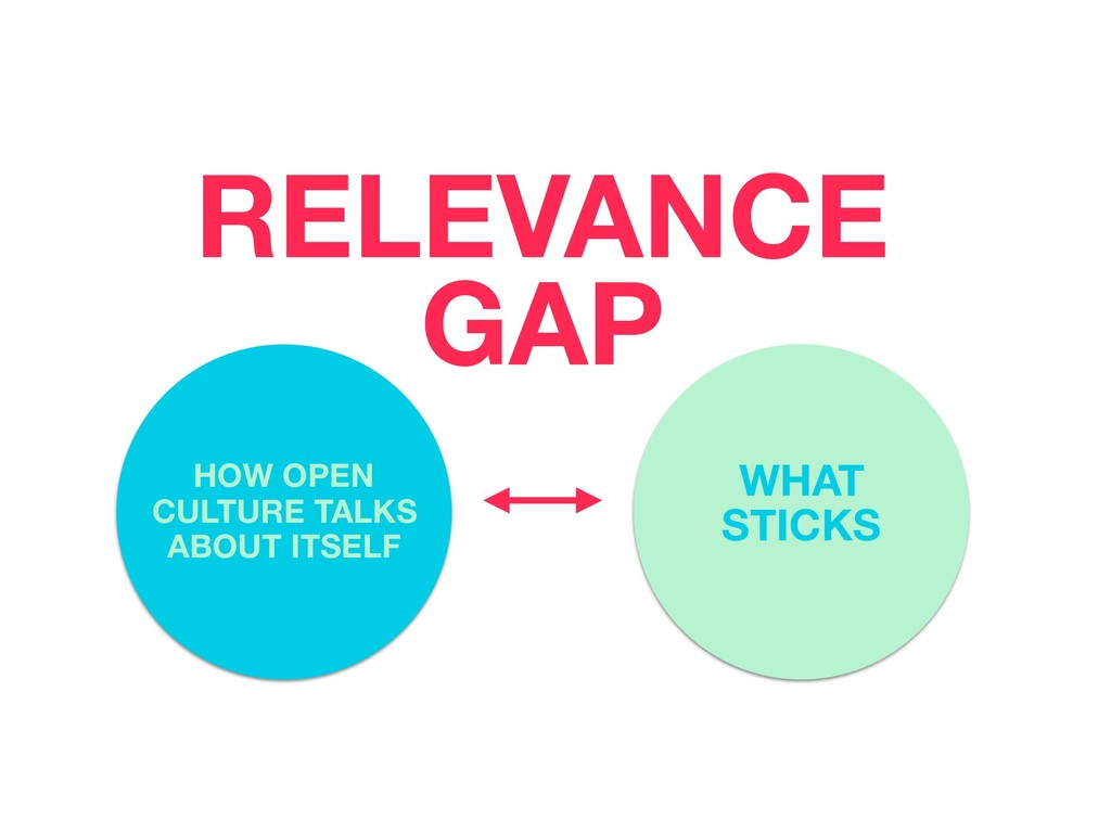 HOW OPEN CULTURE TALKS ABOUT ITSELF WHAT STICKS...