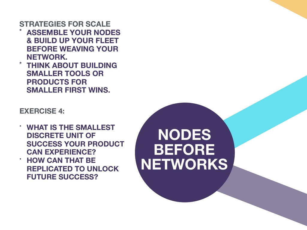 NODES BEFORE NETWORKS EXERCISE 4: • WHAT IS THE...