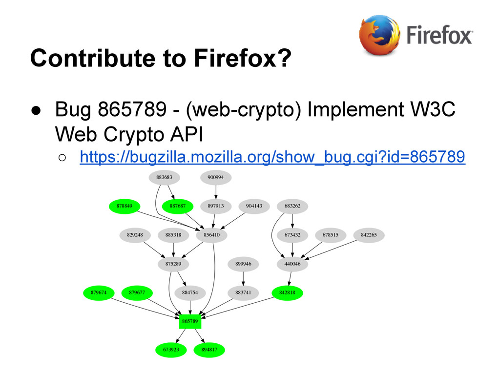 Contribute to Firefox? ● Bug 865789 - (web-cryp...