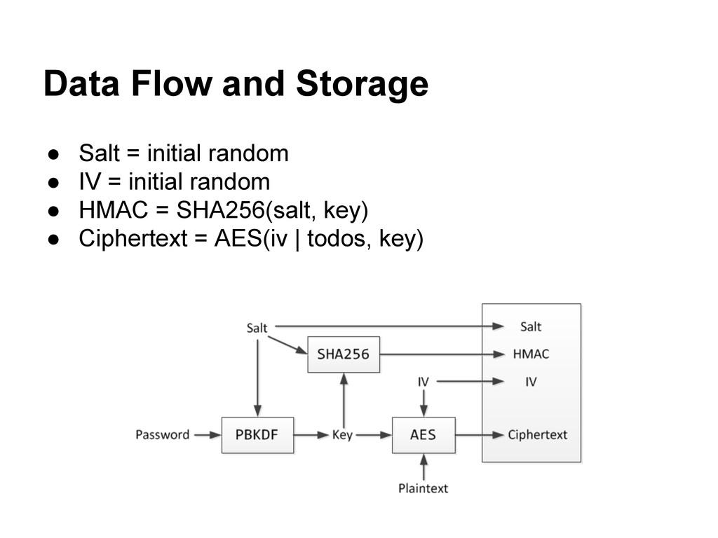 Data Flow and Storage ● Salt = initial random ●...