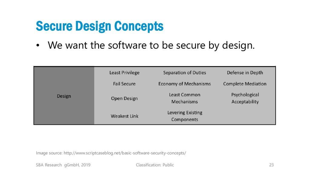 Classification: Public 23 Secure Design Concept...