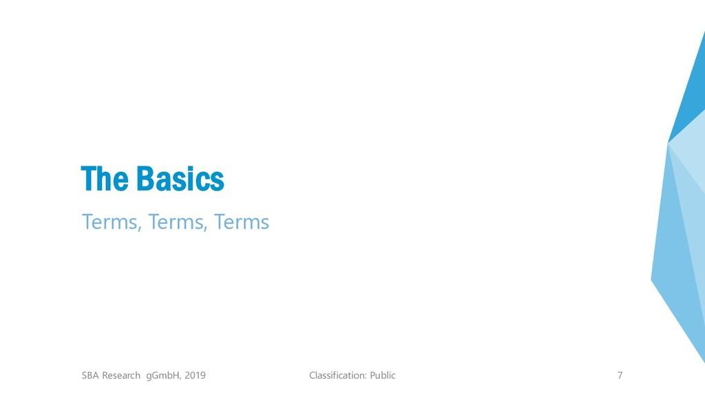 Classification: Public 7 The Basics Terms, Term...