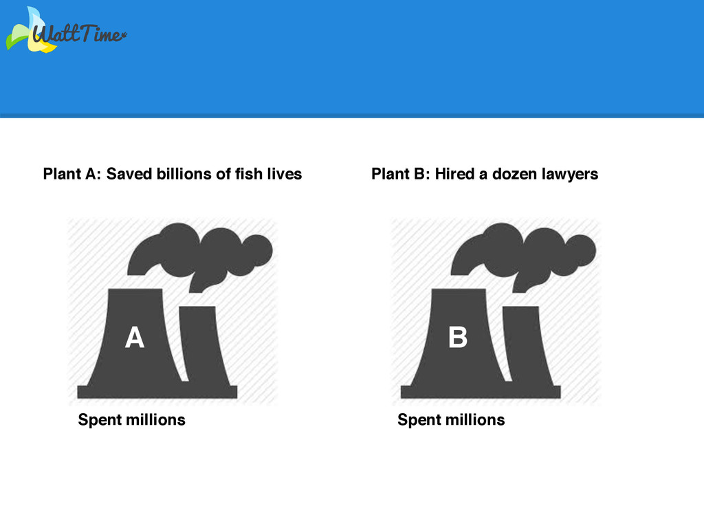 Plant A: Saved billions of fish lives Plant B: ...