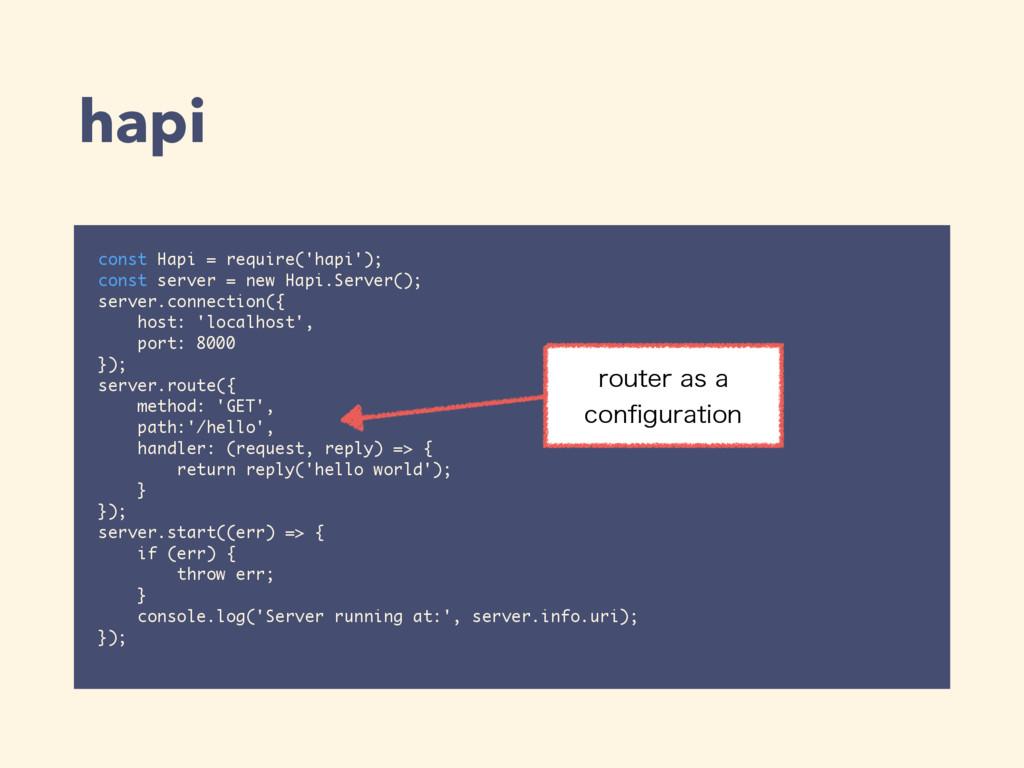 hapi const Hapi = require('hapi'); const server...
