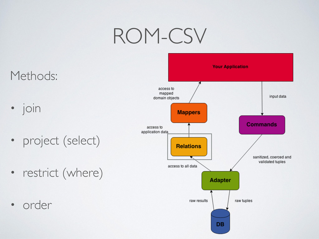 ROM-CSV Methods: • join • project (select) • re...