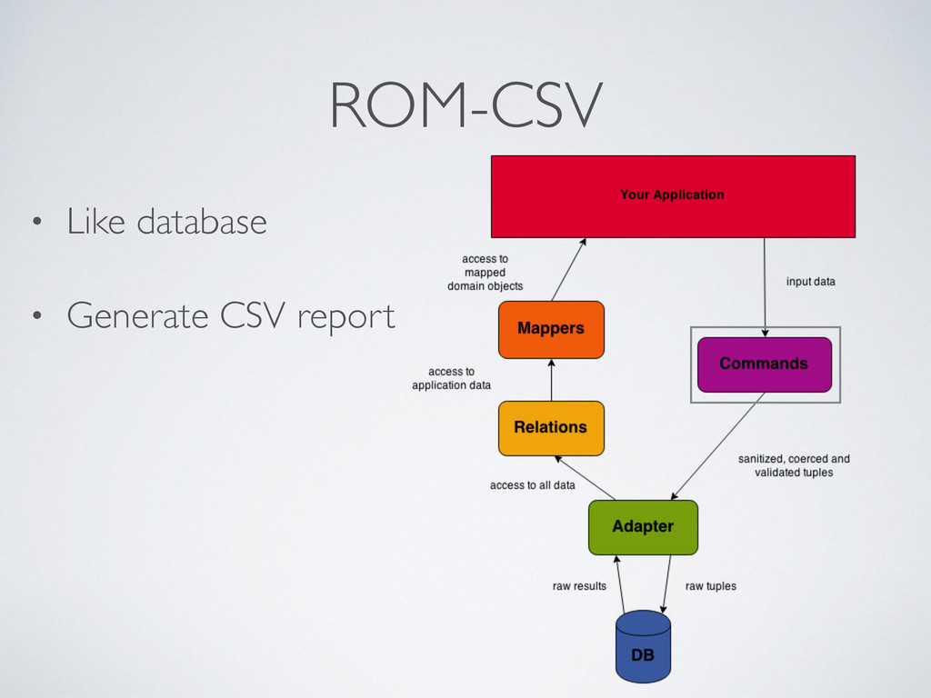 ROM-CSV • Like database • Generate CSV report