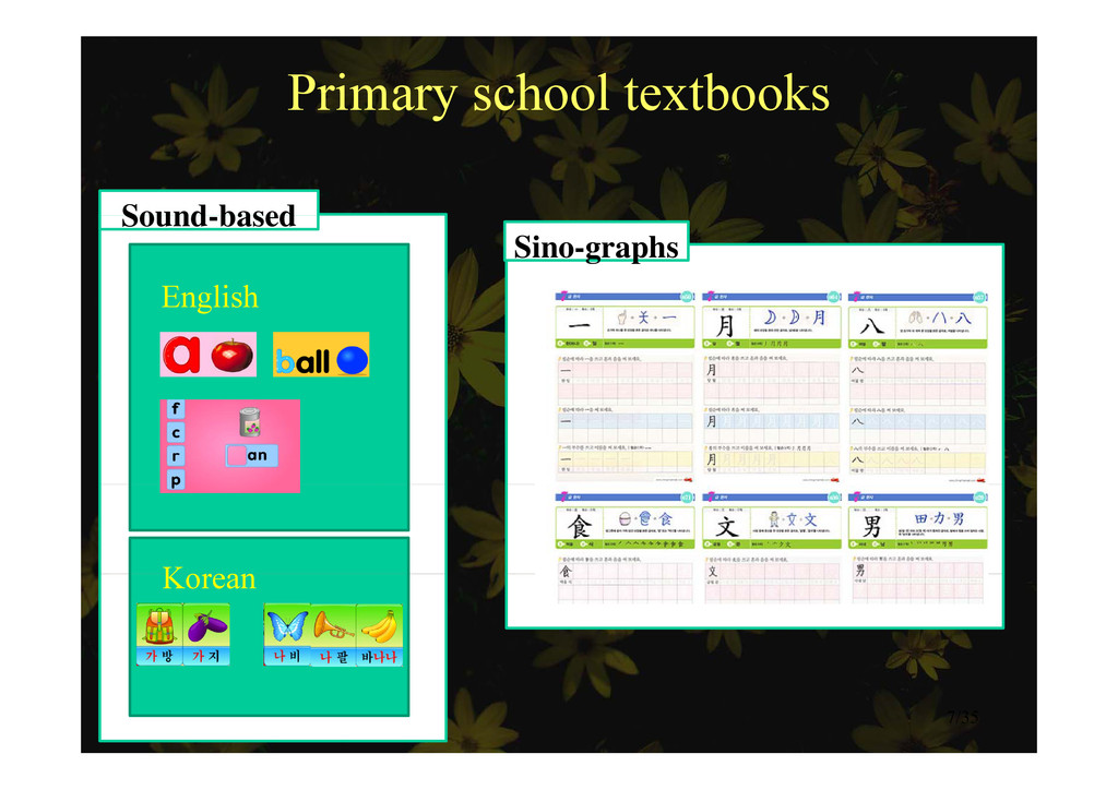 Primary school textbooks Sound based English So...