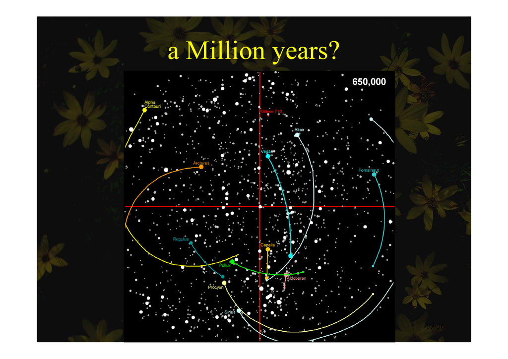 a Million years? a Million years? 19/36