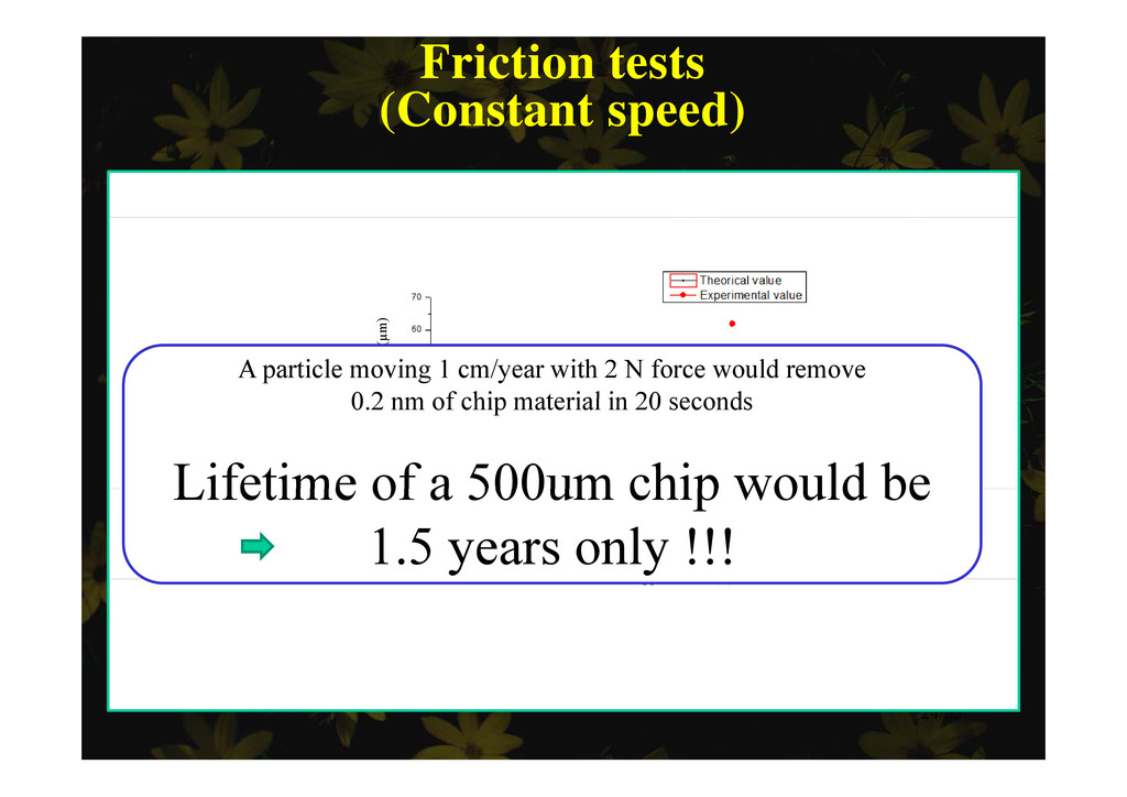 Friction tests Friction tests (Constant speed) ...