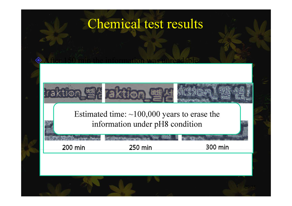 Chemical test results After 150 min the inform...