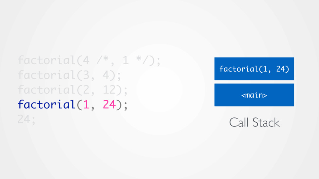 factorial(4 /*, 1 */); factorial(3, 4); factori...