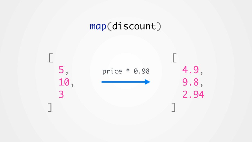 [ 5, 10, 3 ] map(discount) [ 4.9, 9.8, 2.94 ] p...