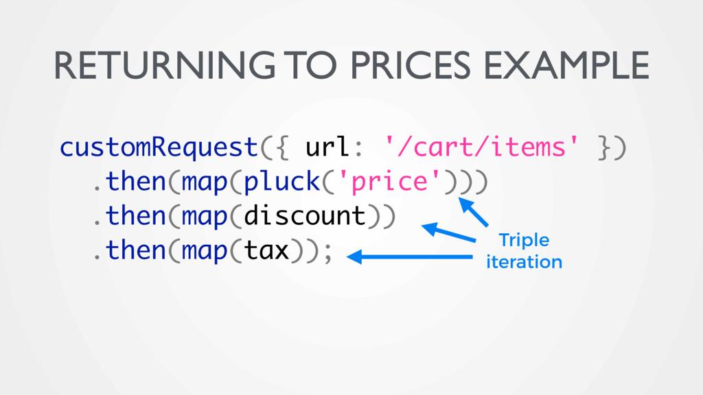 customRequest({ url: '/cart/items' }) .then(map...